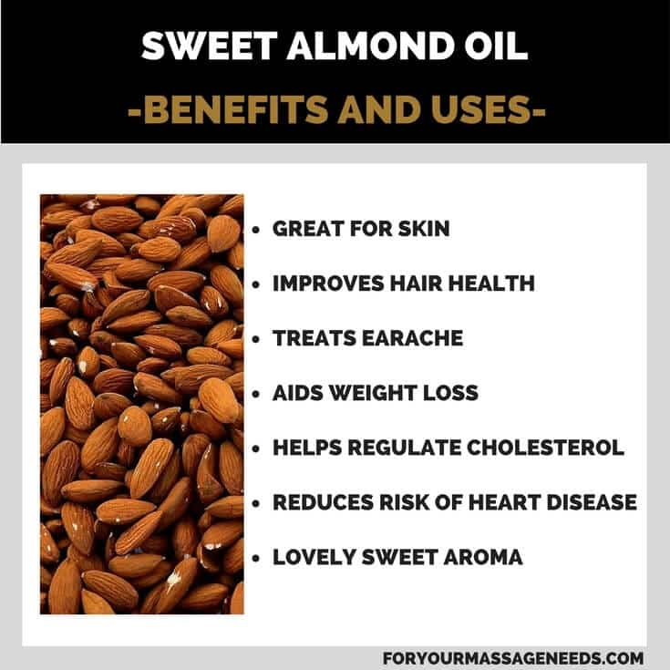 Sweet Almond Essential Oil Health Benefits and Uses Listed